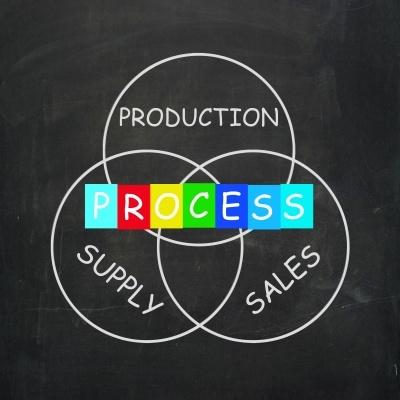 PurchaseProcess.jpg