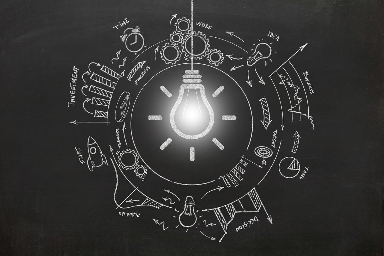 New creative idea light bulb brainstorming